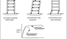 شکل پذیری سازه